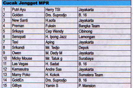 Juara Cucak Jenggot MPR - Lomba Burung Presiden Cup 2
