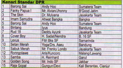 Juara Kenari Standar DPR - Lomba Burung Presiden Cup 2