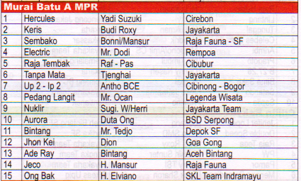 Juara Murai Batu A MPR - Lomba Burung Presiden Cup 2