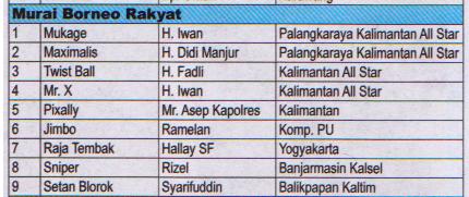 Juara Murai Batu Borneo Rakyat - Lomba Burung Presiden Cup 2