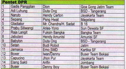 Juara Pentet DPR - Lomba Burung Presiden Cup 2