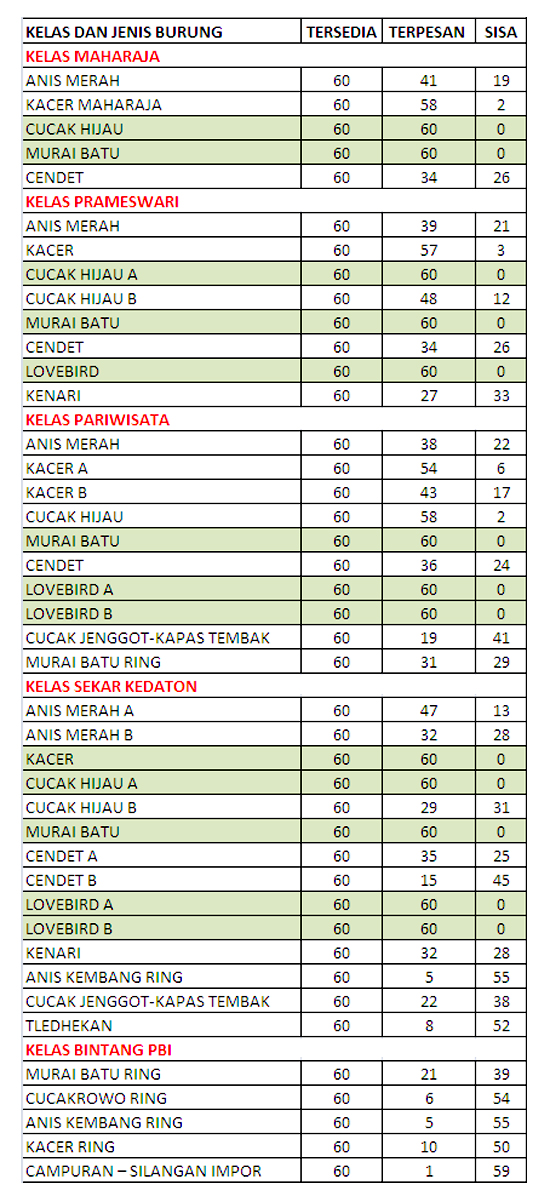 update-piala-raja-24-april