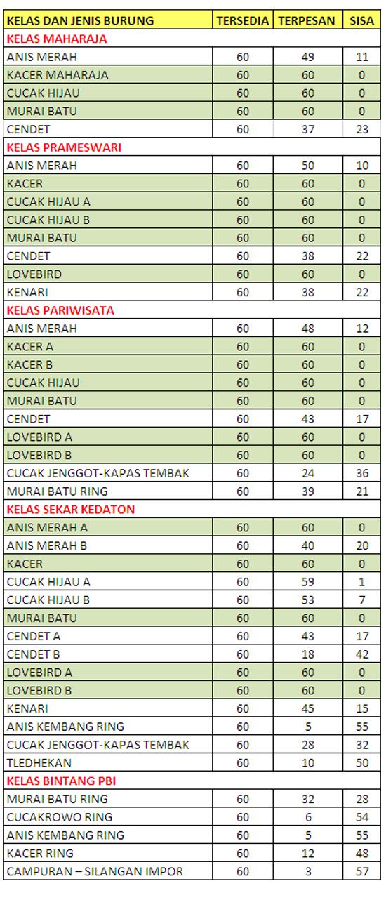 update-piala-raja-28-april