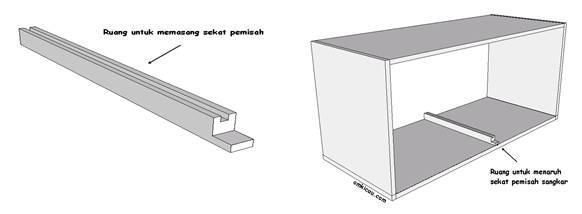 Memotong papan sesuai dengan gambar lalu memasangkannya di tengah kandang