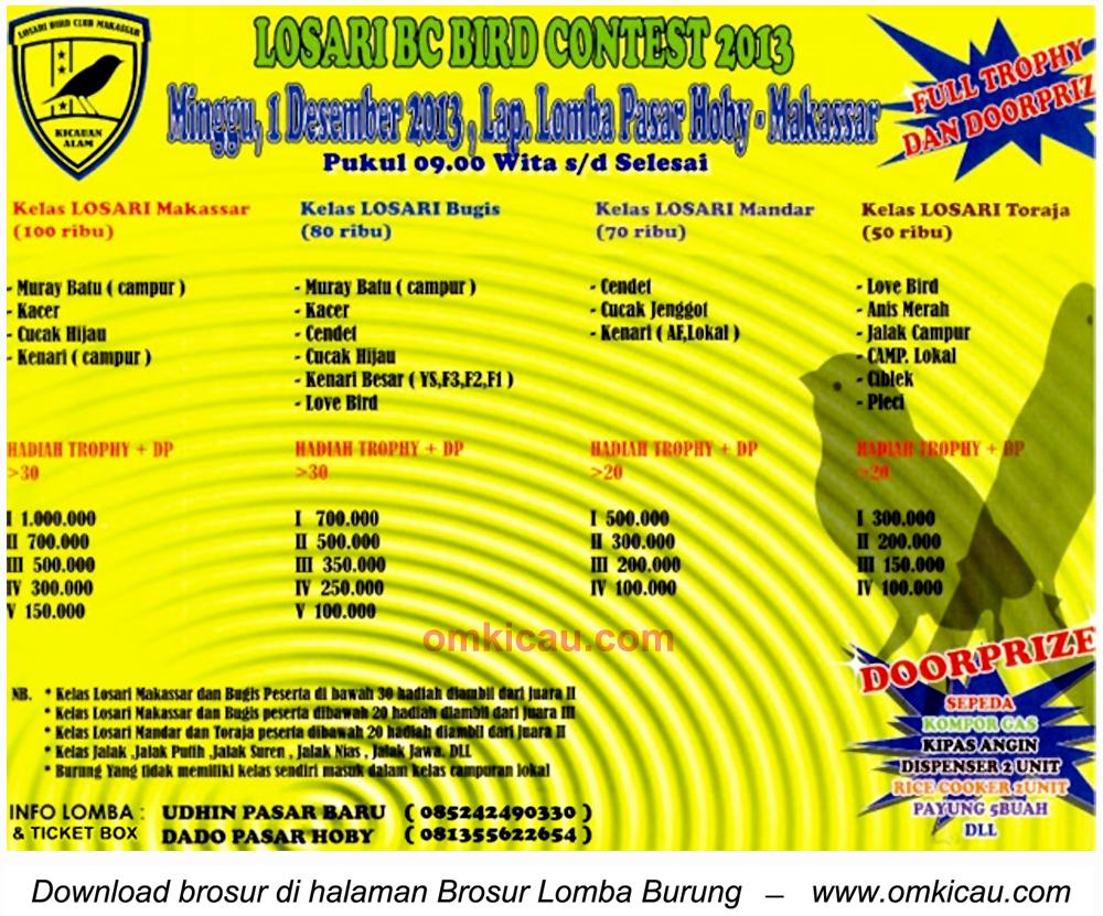 Losari BC Bird Contest, Makassar