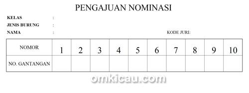 Form nominasi juri