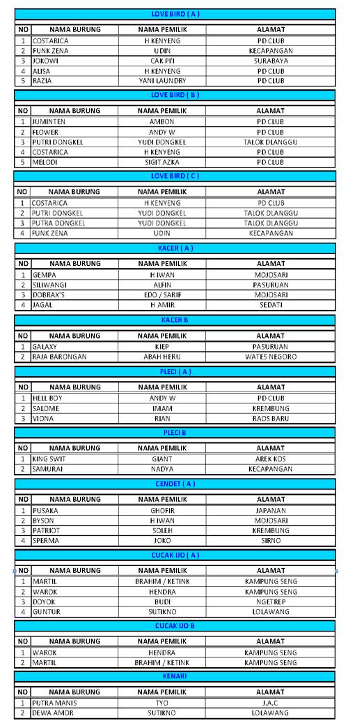 daftar juara latpres penanggungan bc