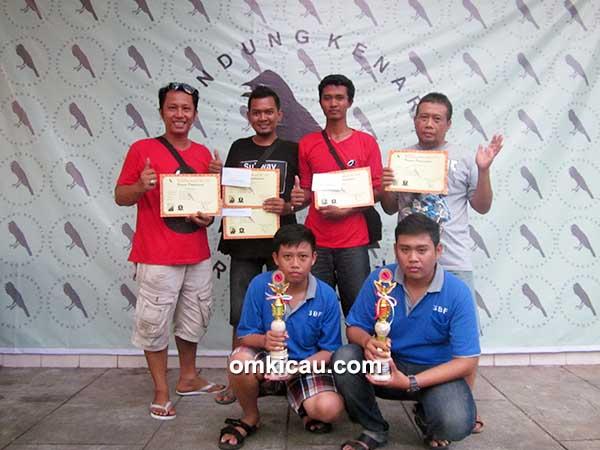SKC Jogja Team