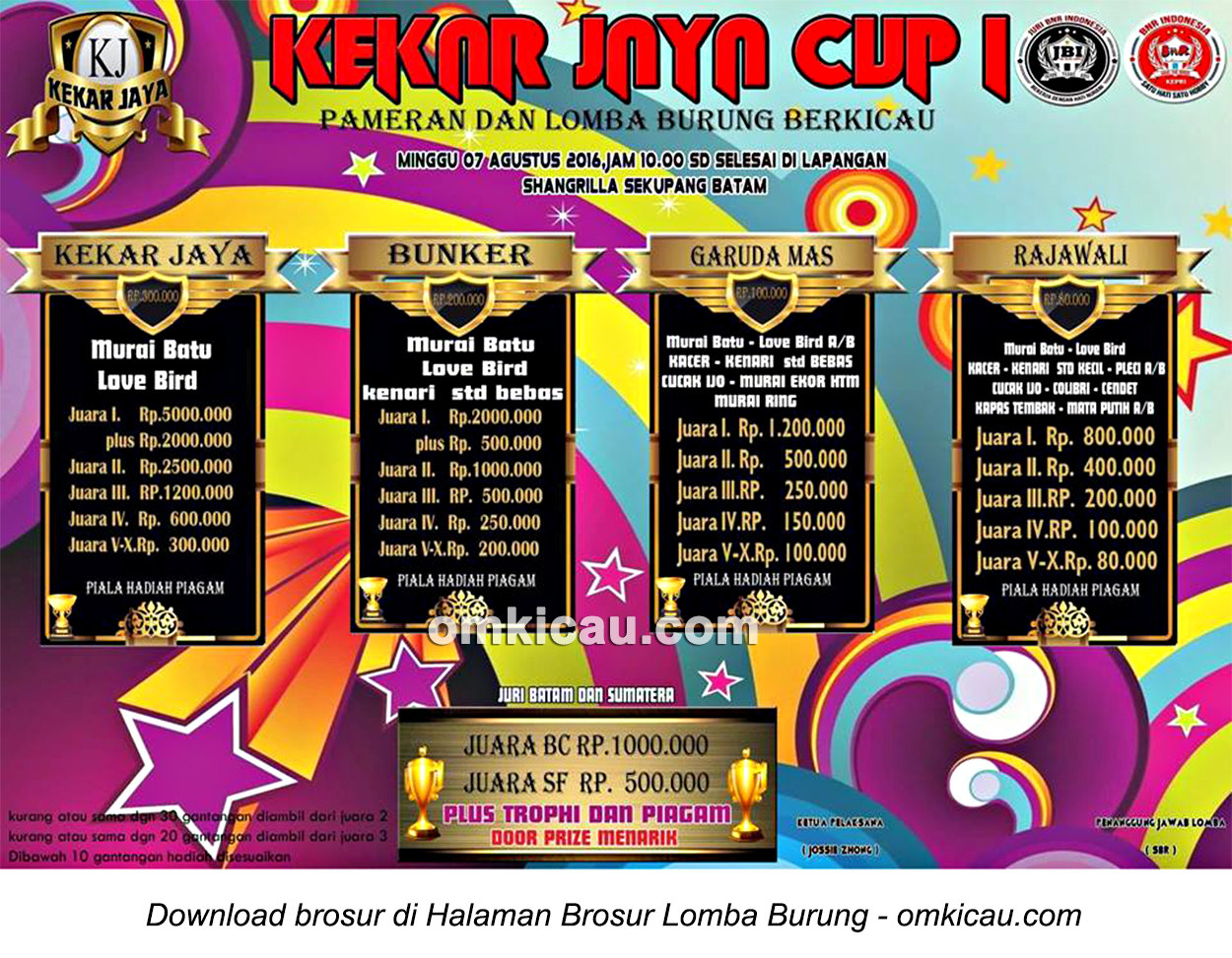 Brosur Lomba Burung Berkicau Kekar Jaya Cup I, Batam, 7 Agustus 2016