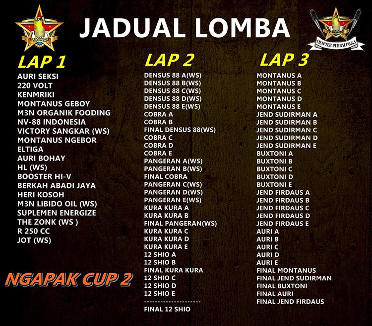 Lomba pleci Ngapak Cup 2