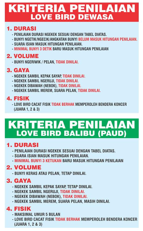 kriteria penulaian lovebird ala BOSS