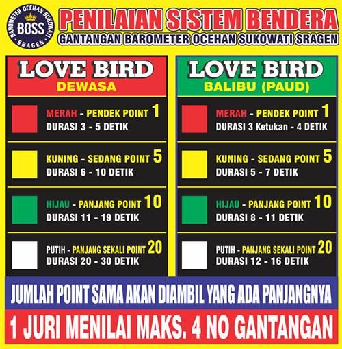penilaian lovebird sistem bendera ala BOSS