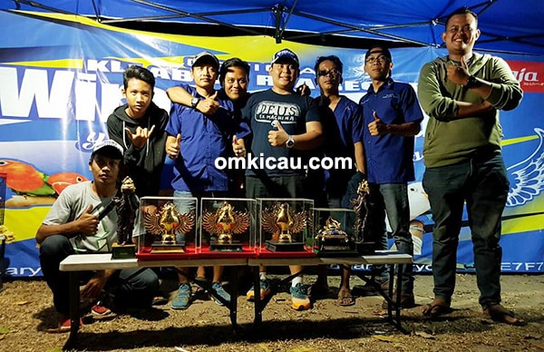 Wirojoyo Team