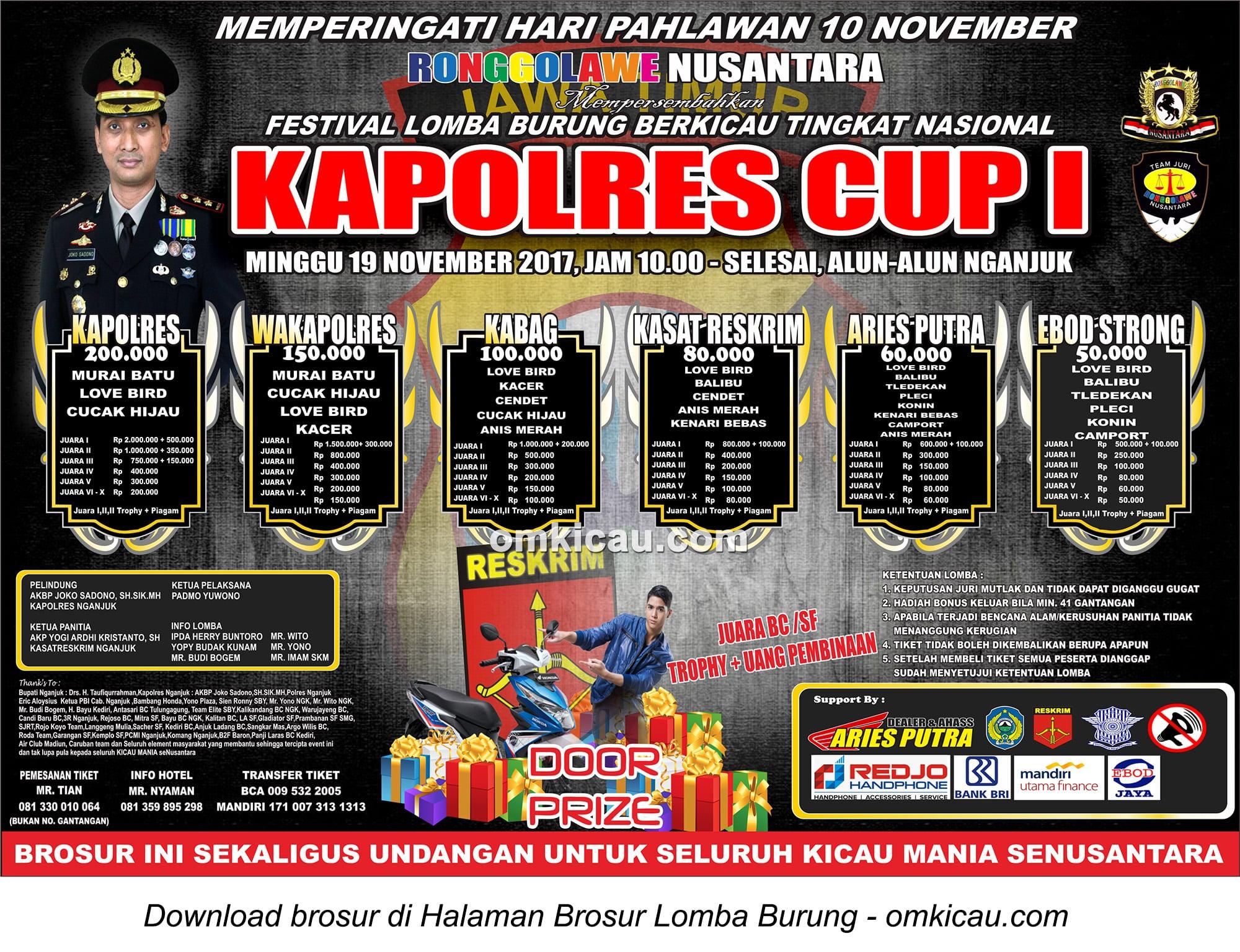 Kapolres Cup I Nganjuk
