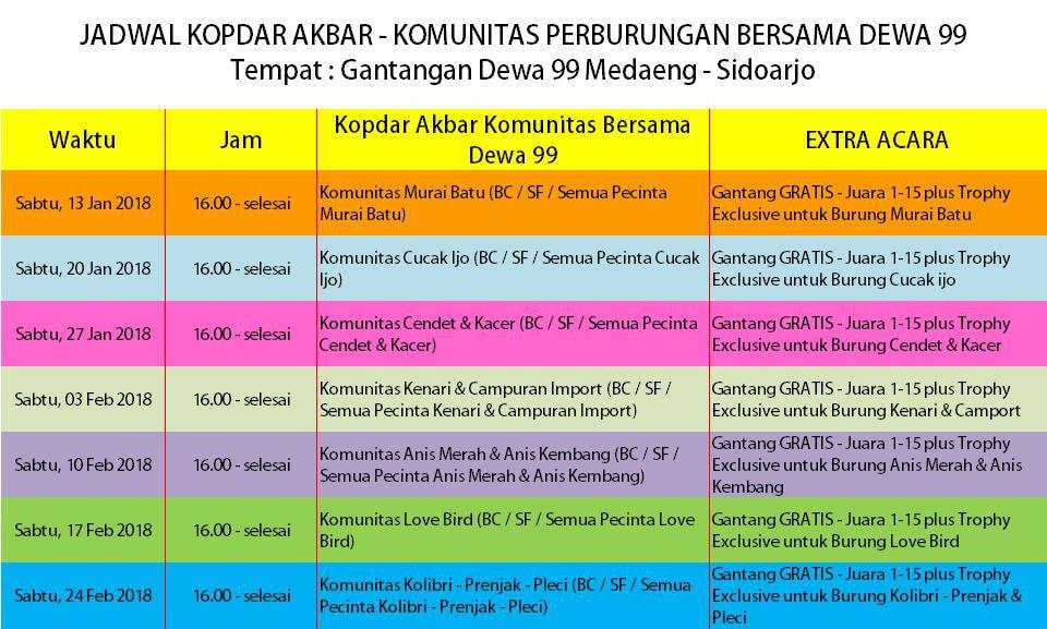 Agenda Kopdar Akbar Dewa 99