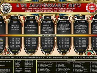 4th Anniversary BBTC