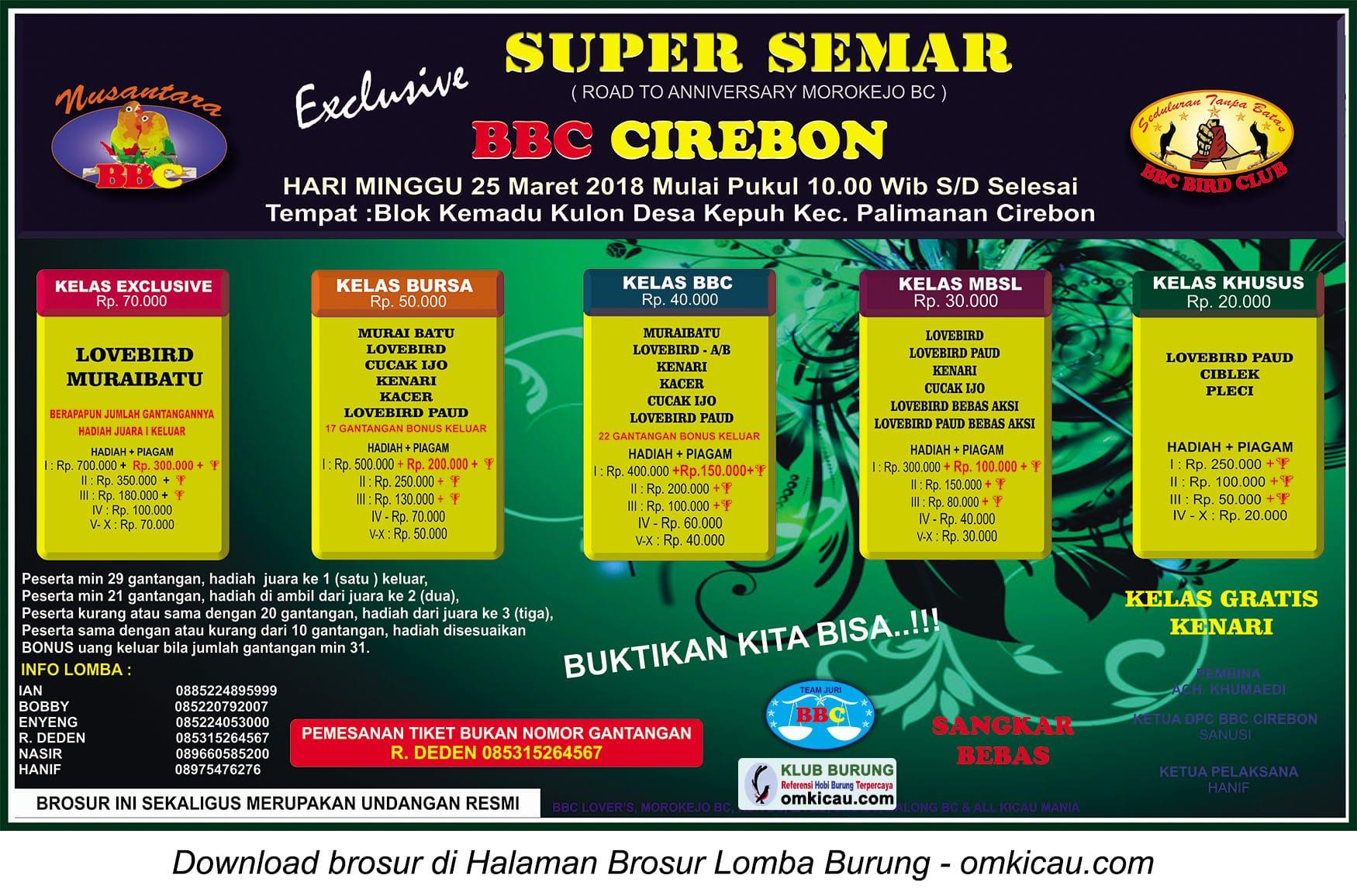 Latpres Exclusive Super Semar BBC Cirebon