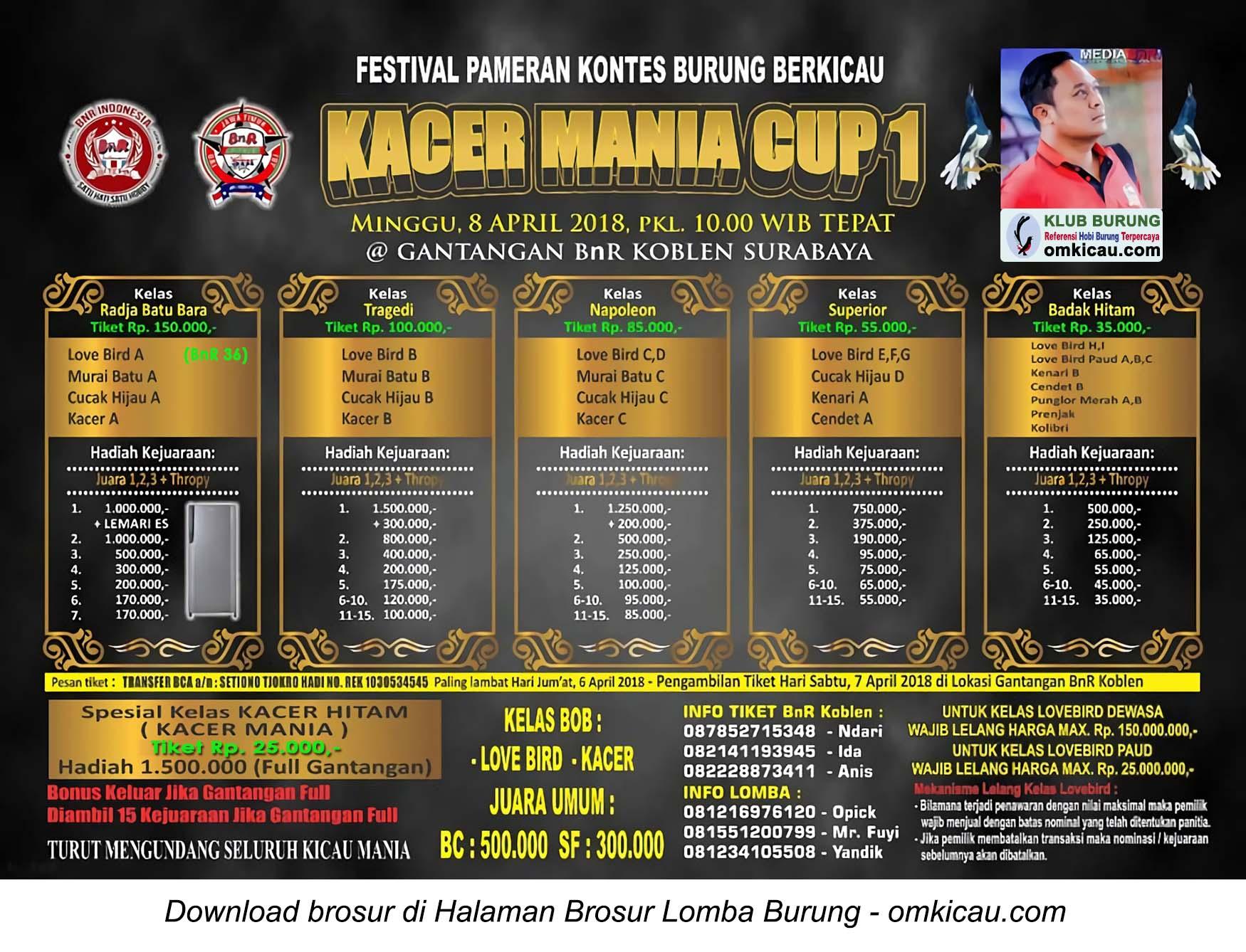 Kacer Mania Cup 1