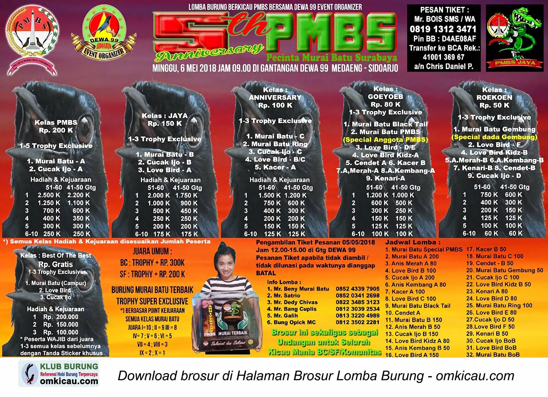 5th Anniversary PMBS