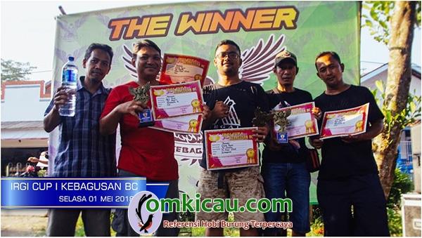 Duta Piala PPKT 3