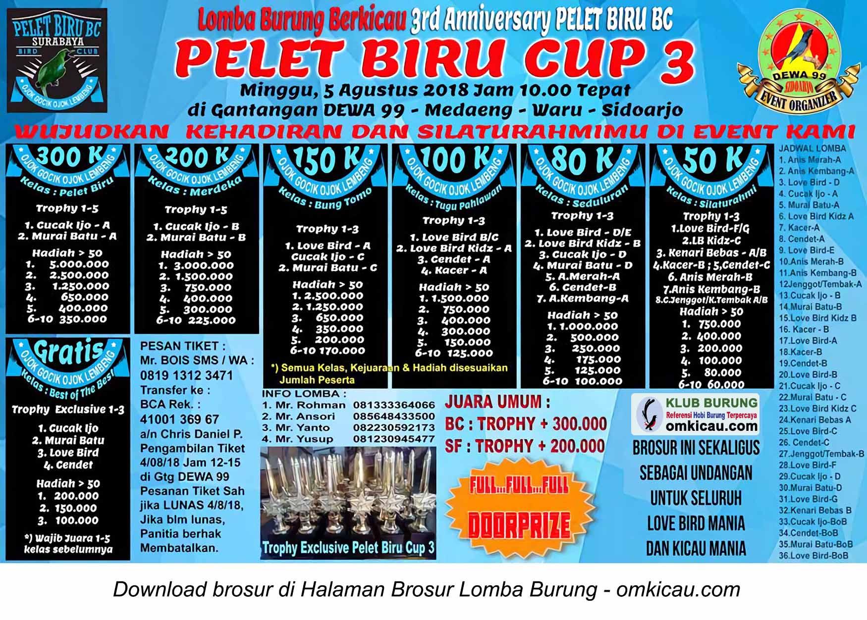 Pelet Biru Cup 3