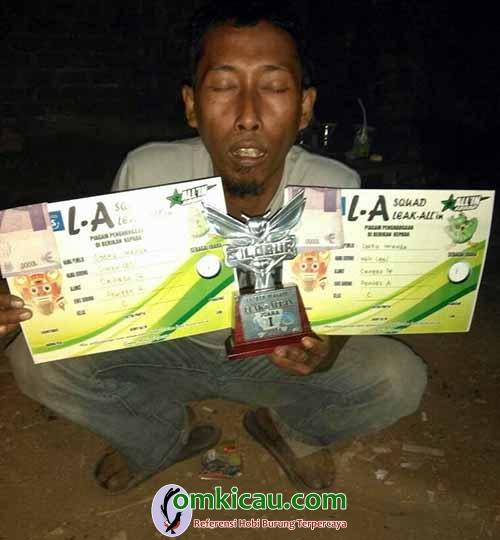 Om Choky Imanda