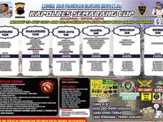Kapolres Semarang Cup