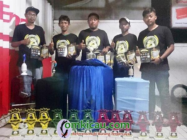 Gajayana BC Malang