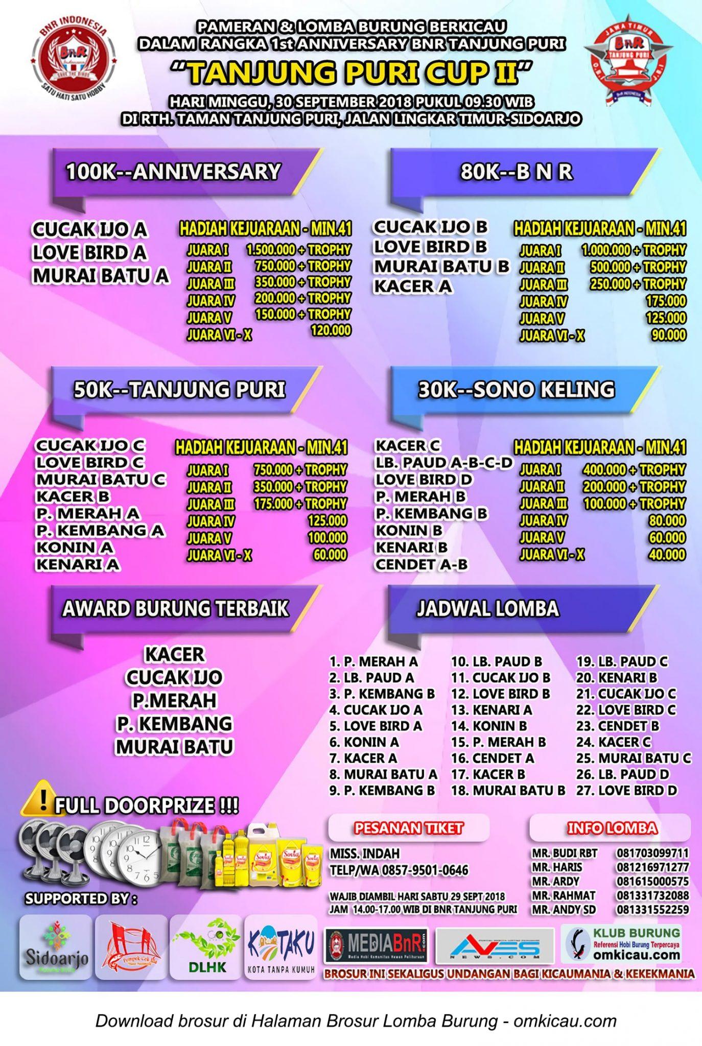 Tanjung Puri Cup II