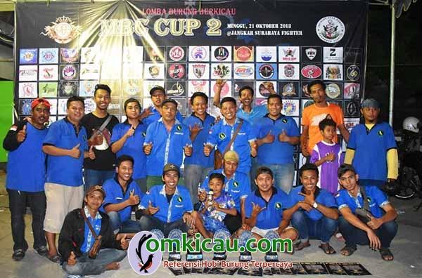 Duta Kermil BC Cup I