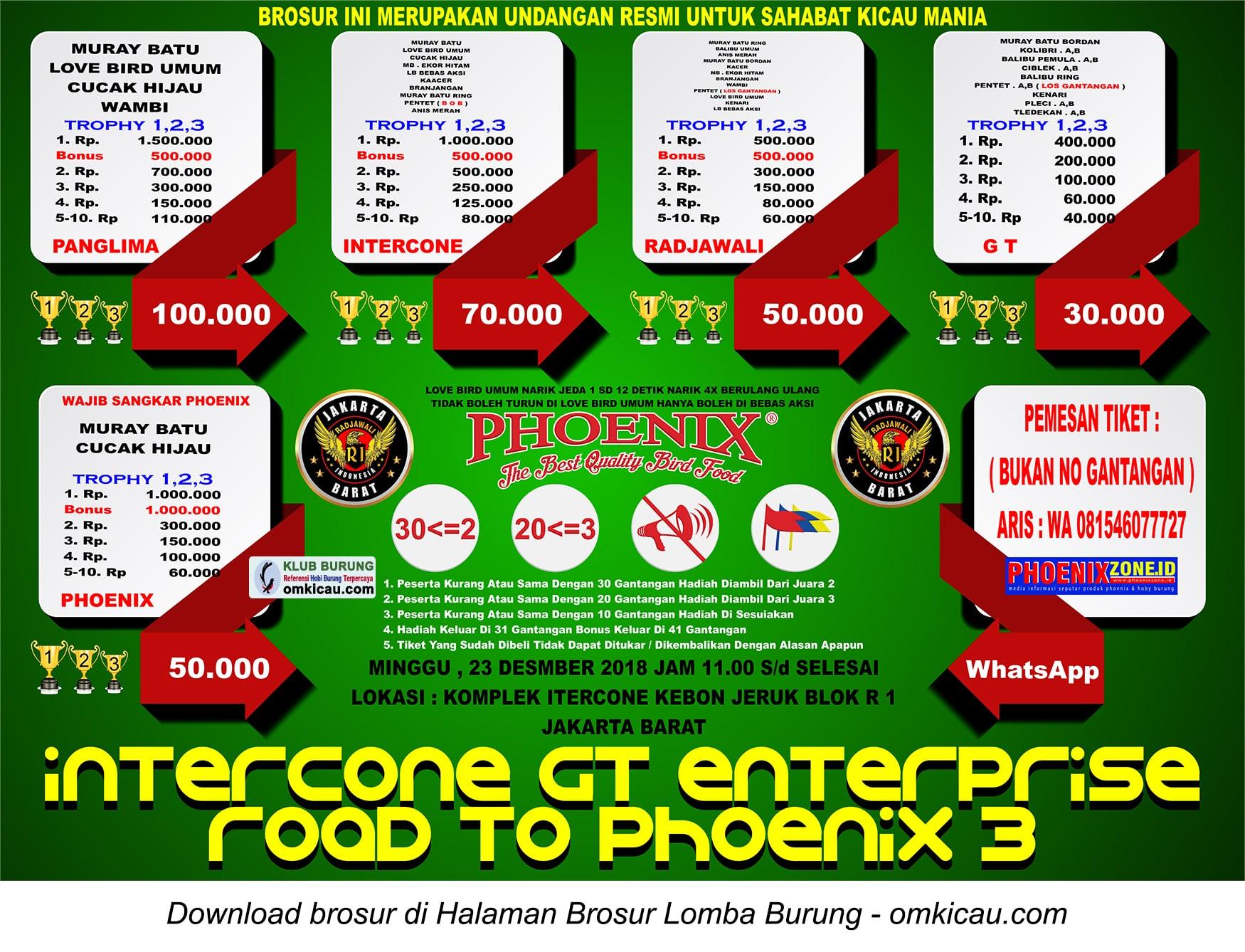 Road to Phoenix 3