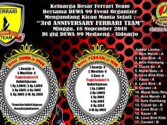 3rd Anniversary Ferrari Team