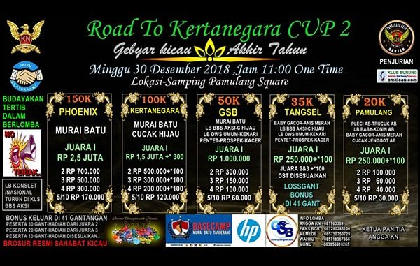 Road to Kertanegara Cup 2