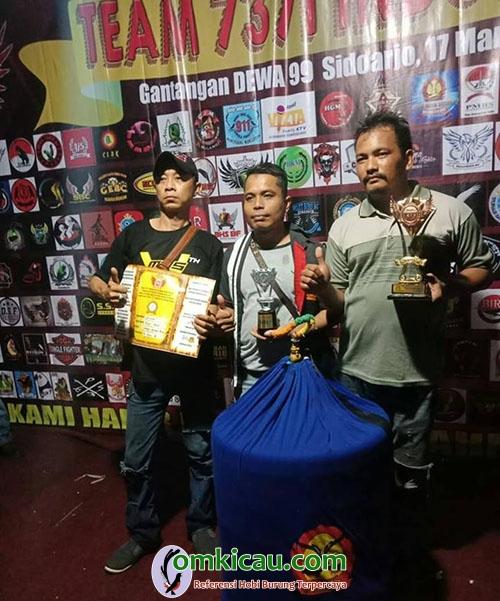 Om Renal Tanjung
