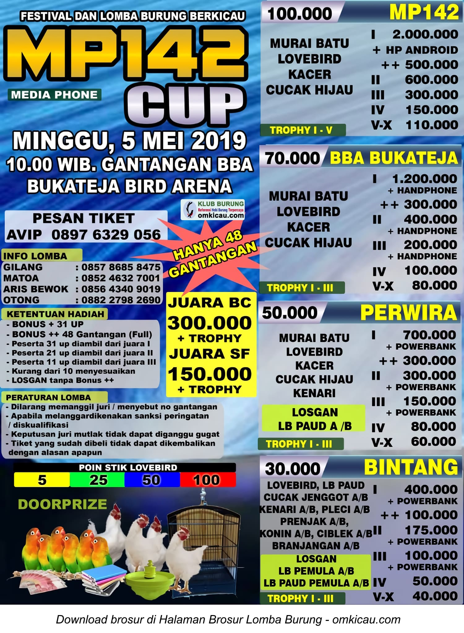 MP 142 Cup