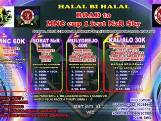 Road to MNC Cup