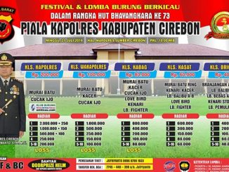 Piala Kapolres Kabupaten Cirebon