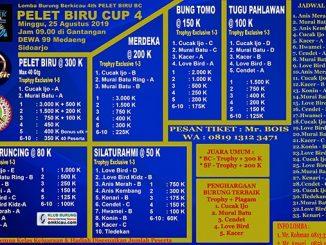 Pelet Biru Cup 4