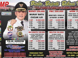 Piala Bupati Bekasi IV